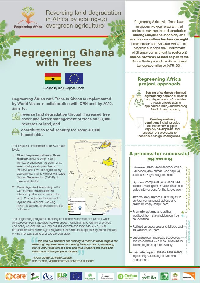 Regreening Ghana with Trees